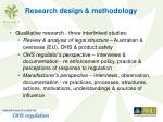 research design methodology