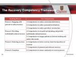 the recovery competency framework