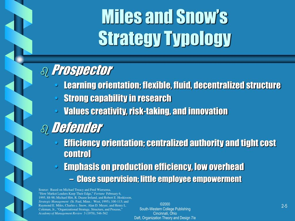 Miles and Snow's