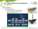 fonctionnalit s des cartes graphiques shaders16