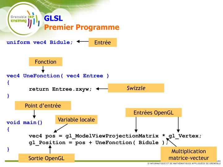 Ppt Groupe De Travail Introduction Gpu Glsl Powerpoint