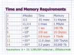 time and memory requirements49