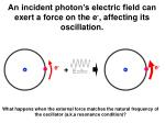 an incident photon s electric field can exert a force on the e affecting its oscillation