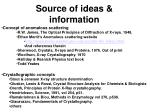 source of ideas information