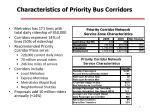 characteristics of priority bus corridors