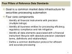 four pillars of reference data standards