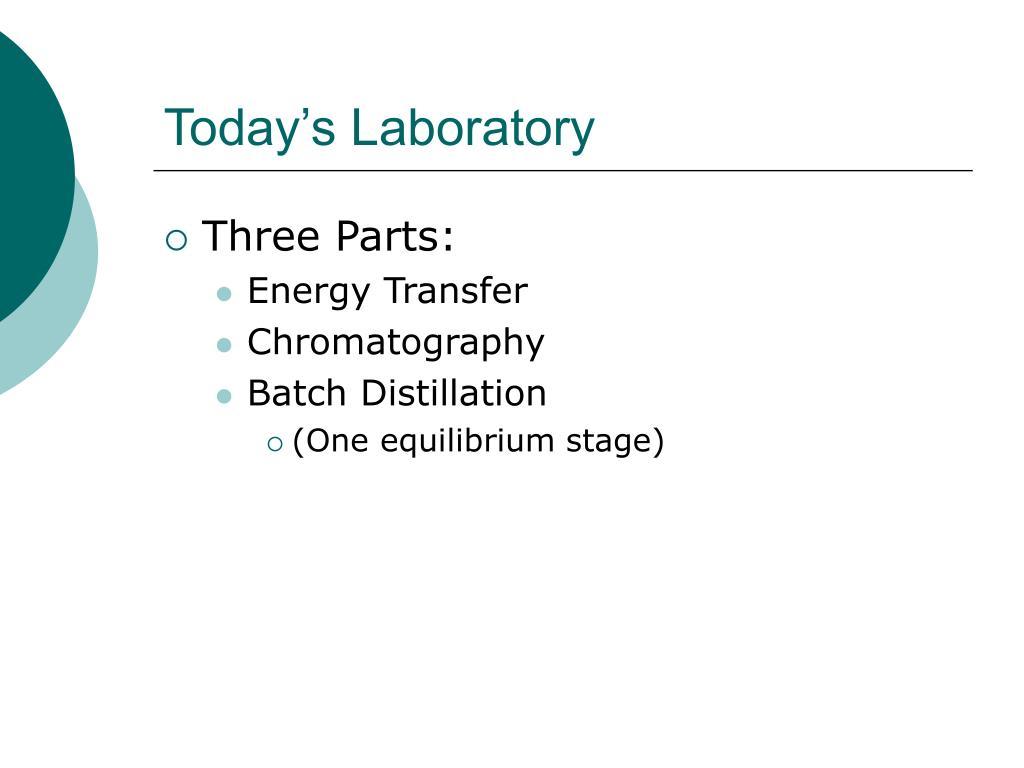 Today's Laboratory