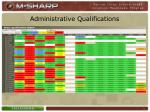 administrative qualifications