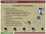 m sharp deployable