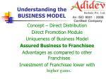 understanding the business model