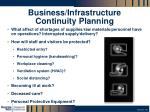 business infrastructure continuity planning1