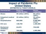 impact of pandemic flu united states