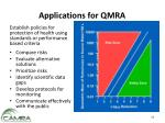 applications for qmra
