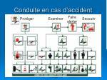 conduite en cas d accident