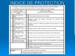 indice de protection