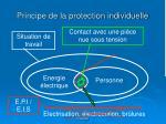 principe de la protection individuelle
