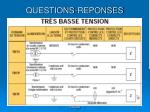questions reponses2