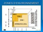 zones d environnement