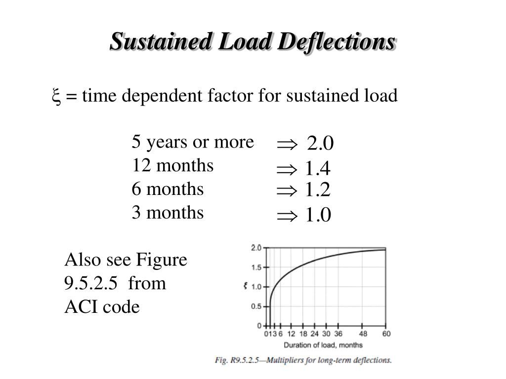 PPT - Serviceability PowerPoint Presentation - ID:516028