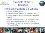 example of tier 1 scenario