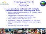 example of tier 3 scenario