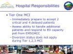 hospital responsibilities23