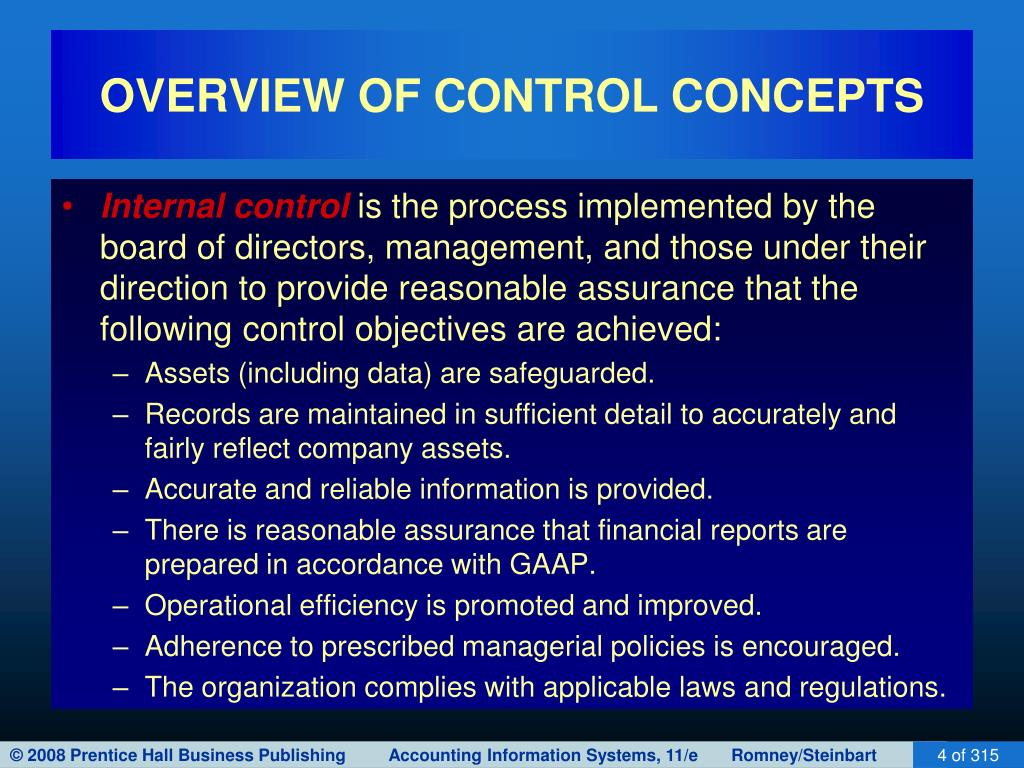 OVERVIEW OF CONTROL CONCEPTS