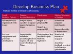 develop business plan
