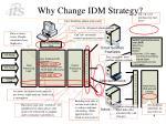 why change idm strategy