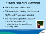 reducing false alerts via inmarsat