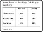 adult rates of smoking drinking gambling