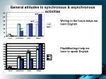 general attitudes to synchronous asynchronous activities