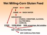 wet milling corn gluten feed