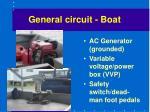 general circuit boat