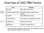 overview of oai pmh verbs