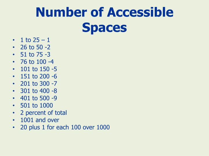 Number of Accessible Spaces