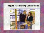 figure 7 3 blurring gender roles
