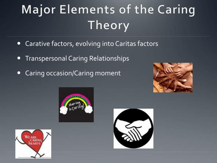 grand theory and jean watson caring theory Dr watson's descriptive theory of caring was released in 1979 and is one of the newest grand theories in nursing today her theory emphasizes humanistic aspects of nursing as they intertwine with scientific knowledge and nursing practice caring science incorporates spiritual dimensions into.