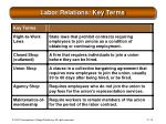 labor relations key terms