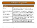 unionization key terms