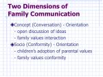 two dimensions of family communication