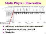 media player reservation