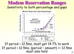modem reservation ranges