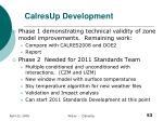 calresup development