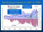 sterilization faltered in 2007 2008