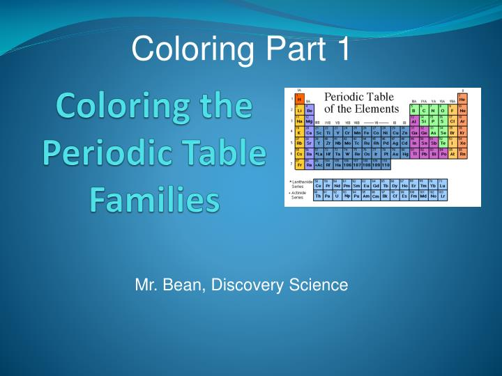 coloring the periodic table families n.