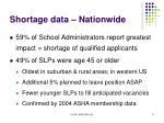 shortage data nationwide