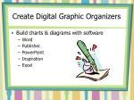 create digital graphic organizers