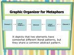 graphic organizer for metaphors