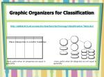 graphic organizers for classification